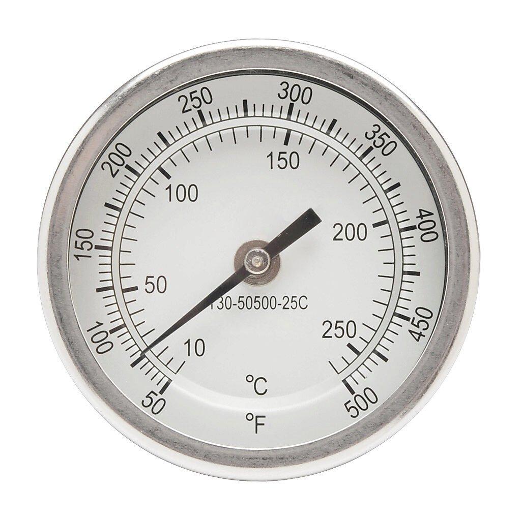 How Do Temperature Sensors Work?