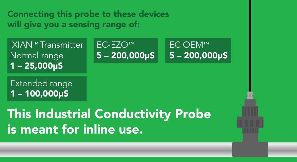 Industrial Conductivity Kit K 1.0 (Copy)